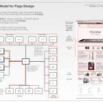 Example content model: Atsushi Hasegawa, Concept Inc