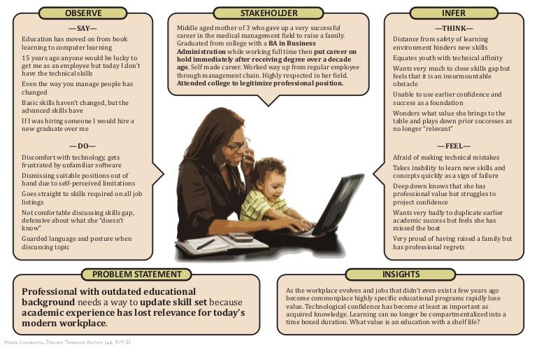 empathy test pdf
