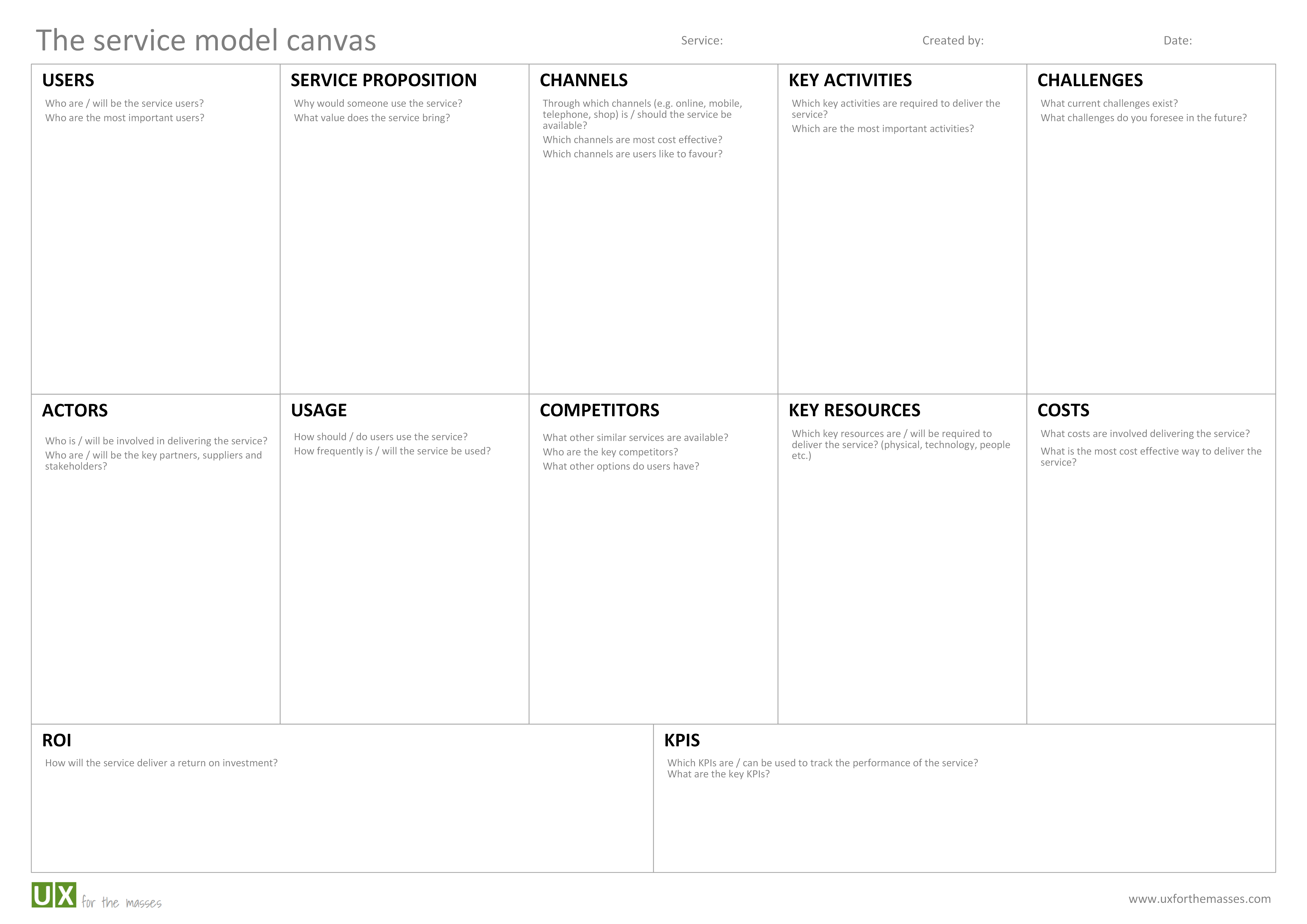 Introducing the service model canvas uxm download service model canvas template png image wajeb Image collections