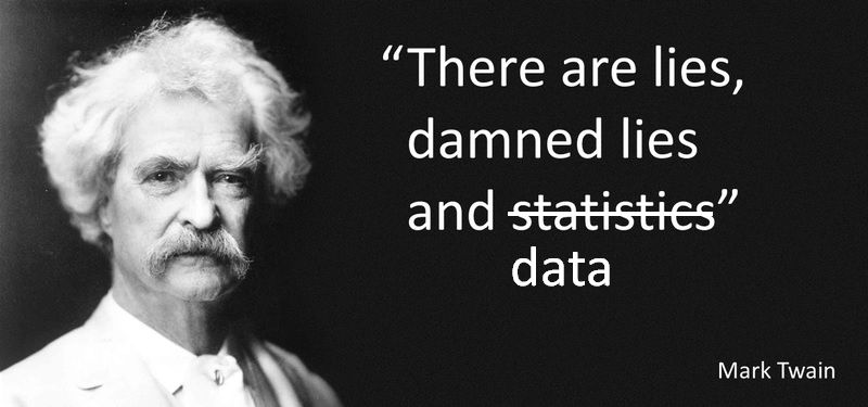 There are lies, damned lies and data (reworked Mark Twin quote)