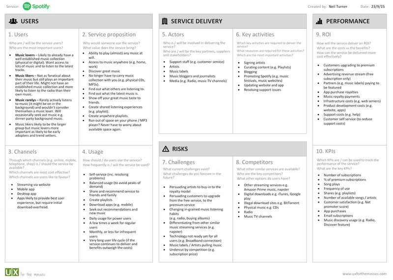 The Updated Service Model Canvas Uxm
