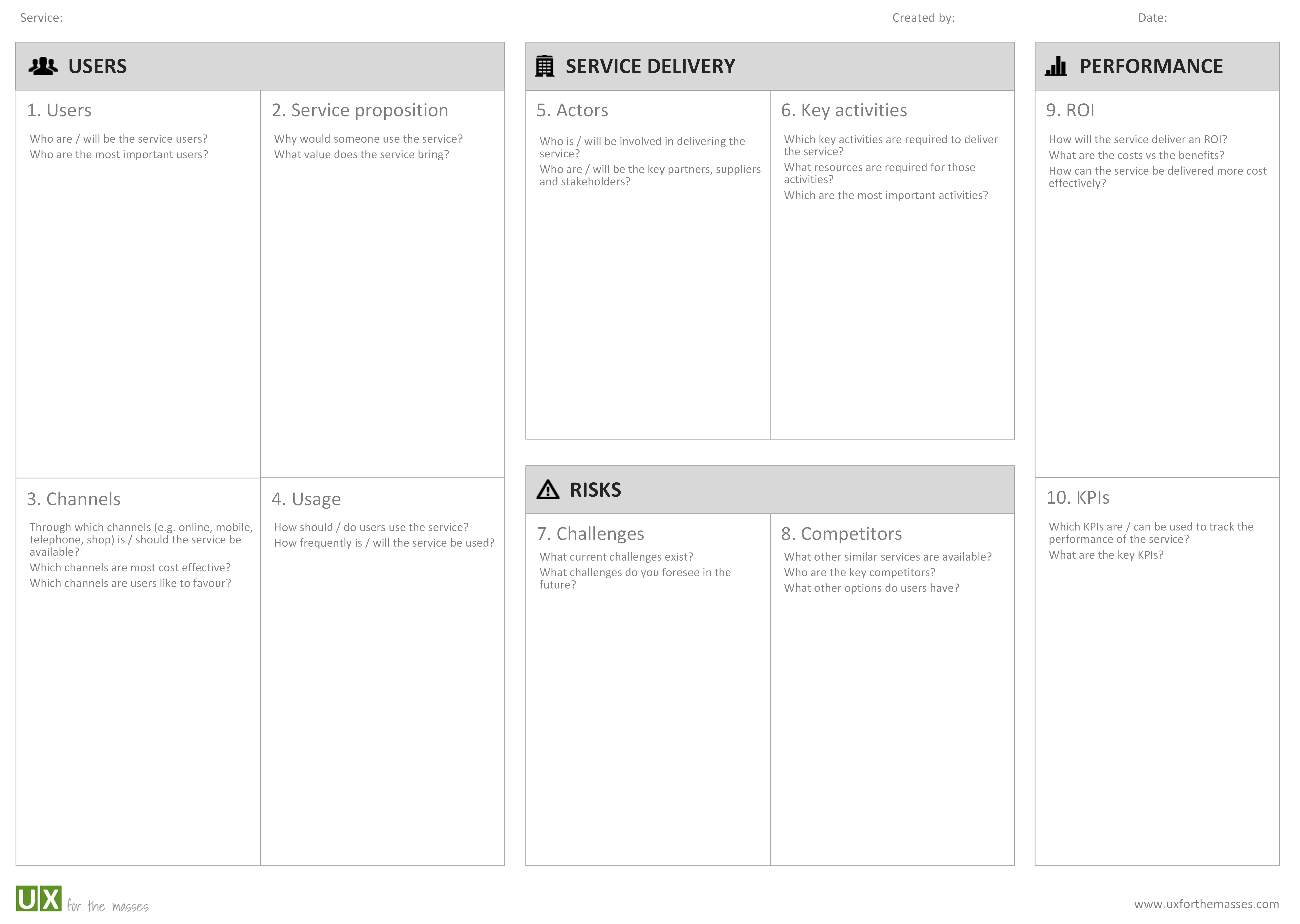 The updated service model canvas - UXM