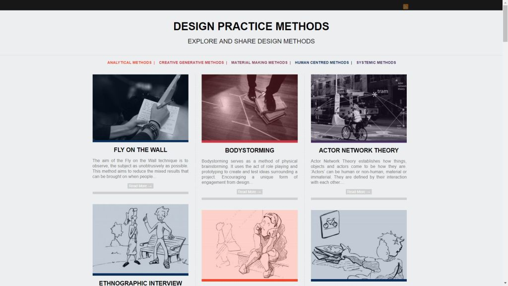 Design practice methods