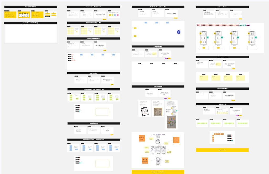 Miro remote design sprint templates