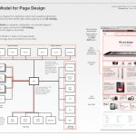 Example content model: Atsushi Hasegawa, Concept Inc