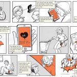Example storyboard: Chelsea Hostetter, Austin Center for Design