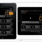Example wireframe: Thomson Reuters