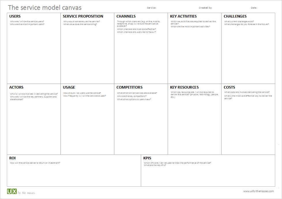 Service model canvas template