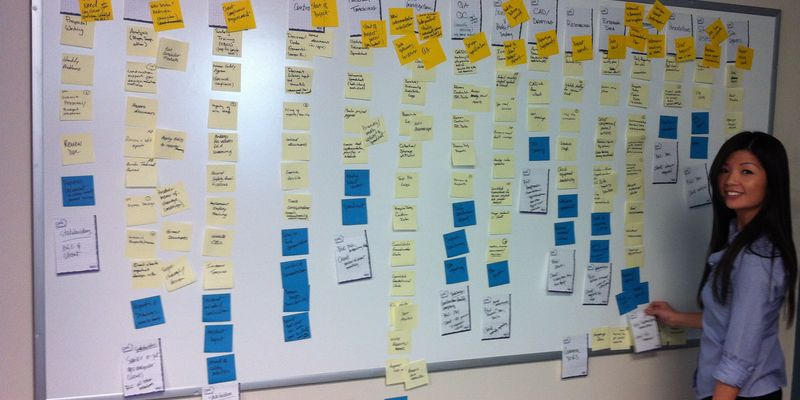 UX design process being mapped out on a white board