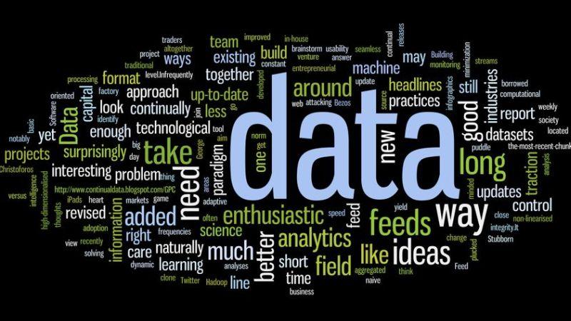 Data informed design, not data-driven design