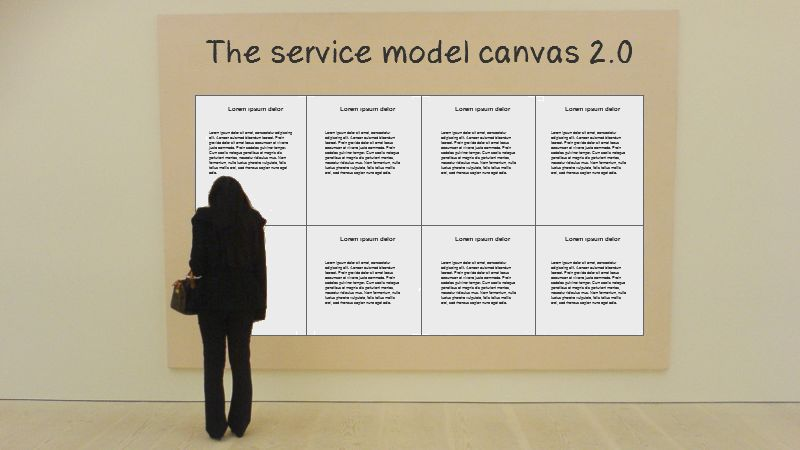 The updated service model canvas
