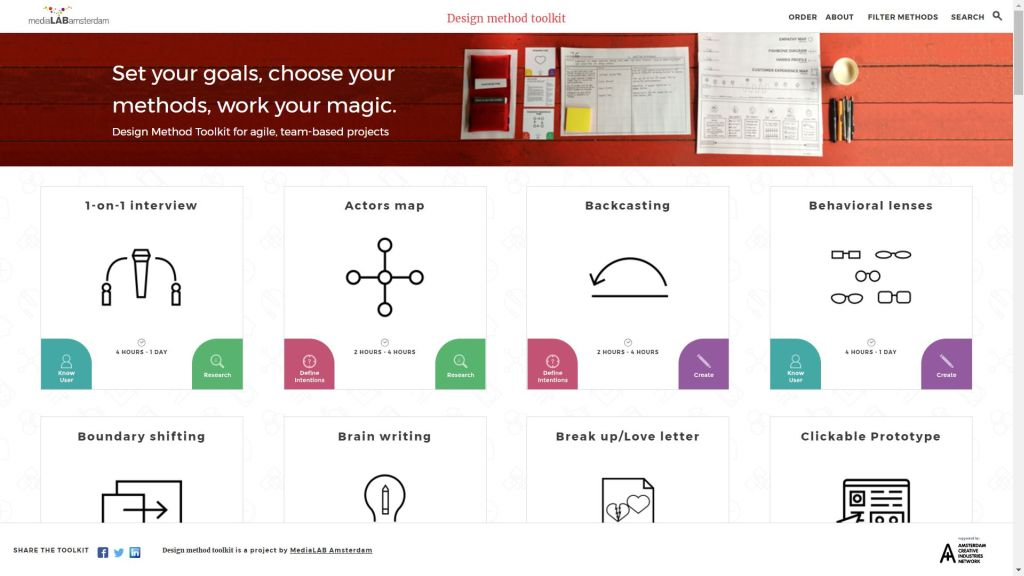 MediaLAB design method toolkit